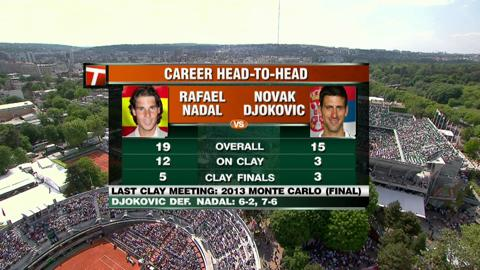 French Open Day 11: Tennis Channel Court Report