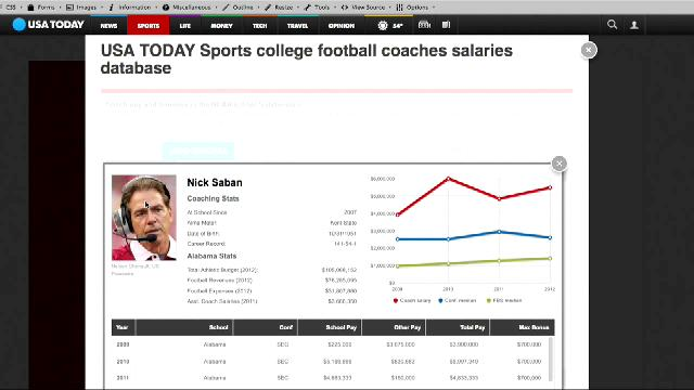 USA SPORTS NOW: College Football Coaches' Salaries Database