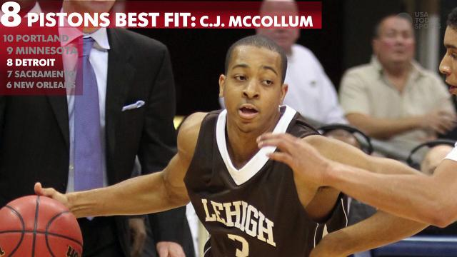 The best fit for lottery teams in the 2013 NBA Draft