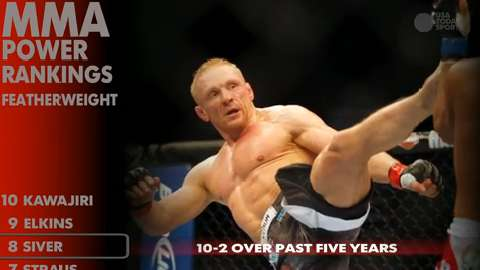 MMA Power Rankings: Featherweight fighters