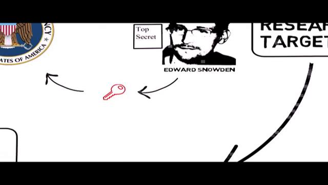 How Edward Snowden hacked the NSA