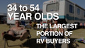 Just how big is the RV industry in America?