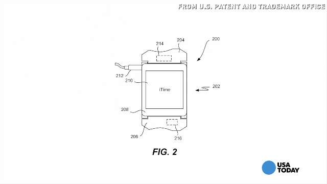 Apple's iTime smartwatch receives patent