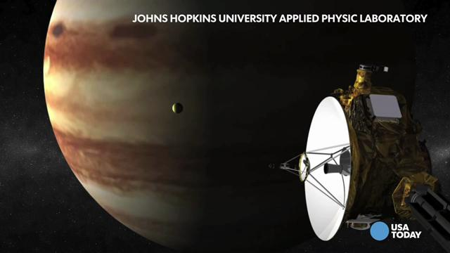 Wait, is Pluto a planet, again? | USA NOW