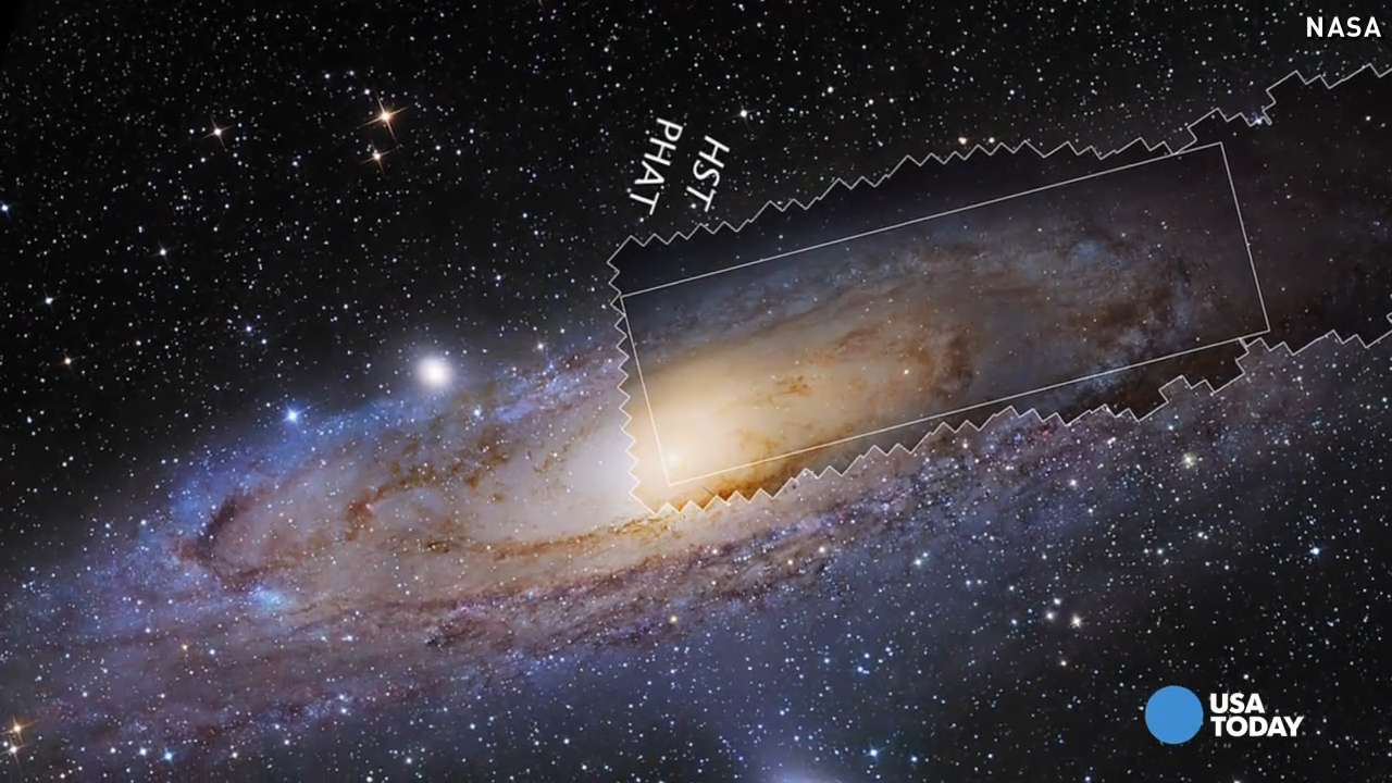 nasa largest picture -#main