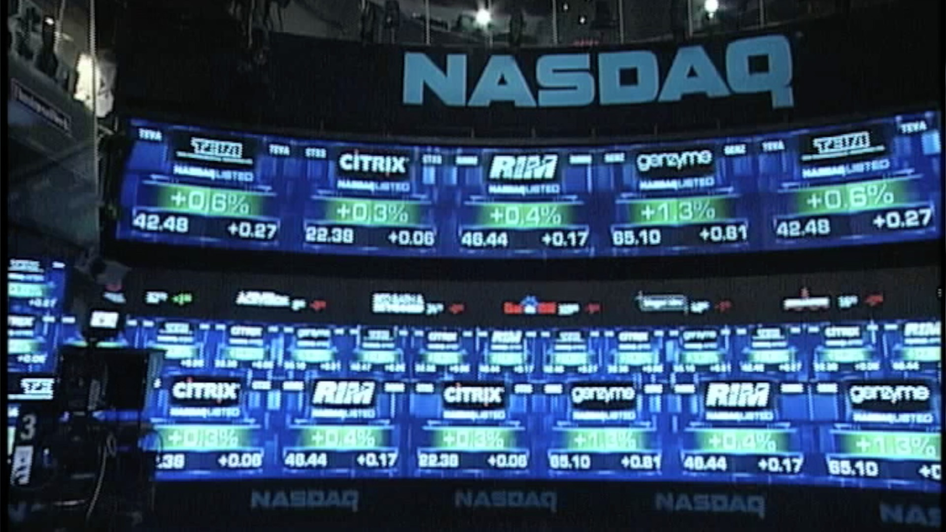 Stock options nasdaq