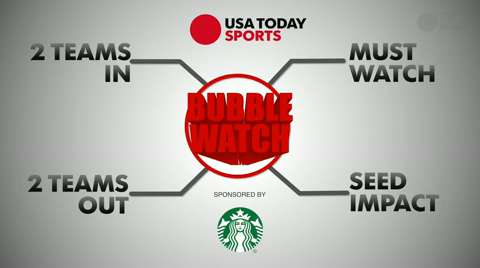 USA TODAY Sports' Scott Gleeson breaks down the teams on the NCAA tournament bubble.
