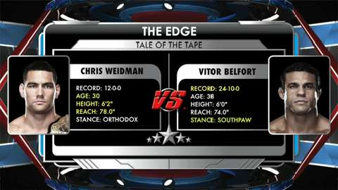Weidman vs. Belfort: Who has the edge?