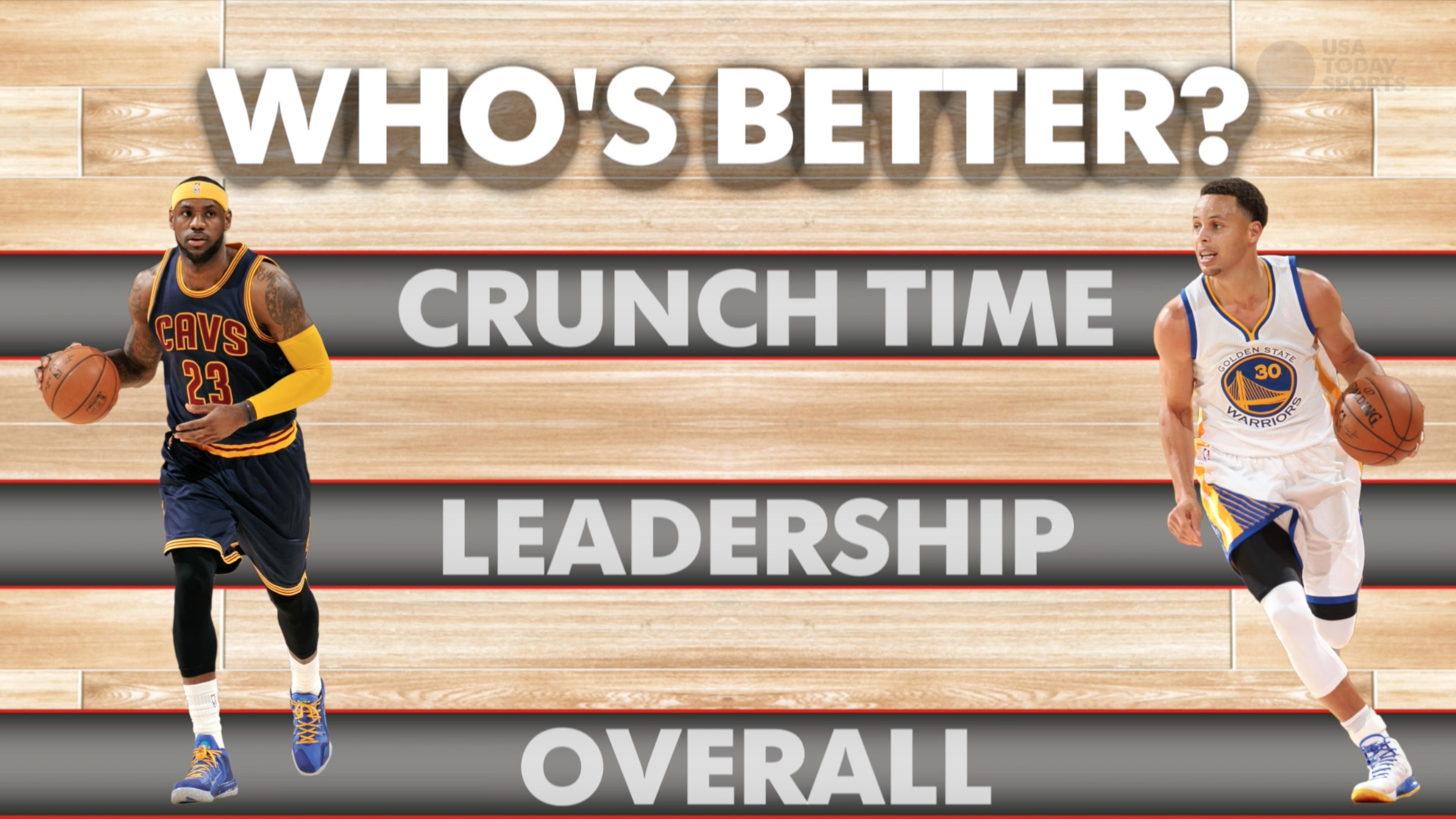 Who's Better: Lebron James or Steph Curry?