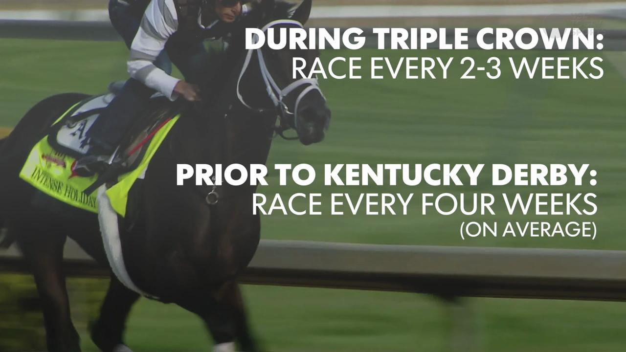 Why is it so hard to win the Triple Crown?