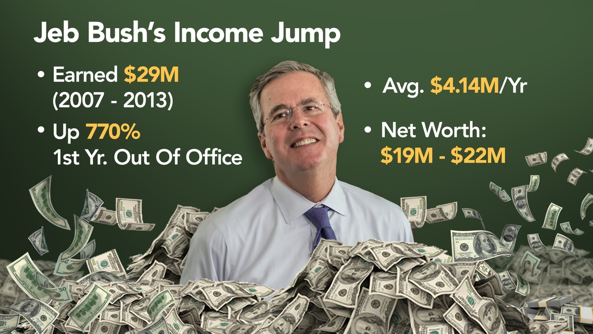 Al Hunt: Jeb Bush's tax release was a really smart move