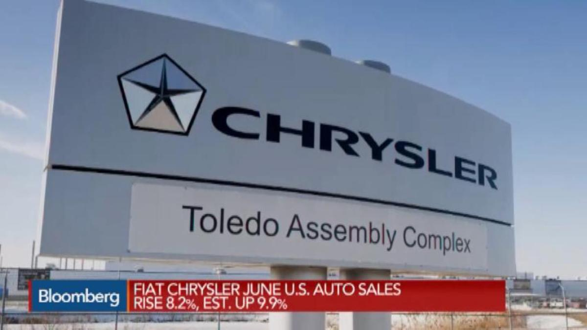 Fiat Chrysler Sales Climb 8.2% in June