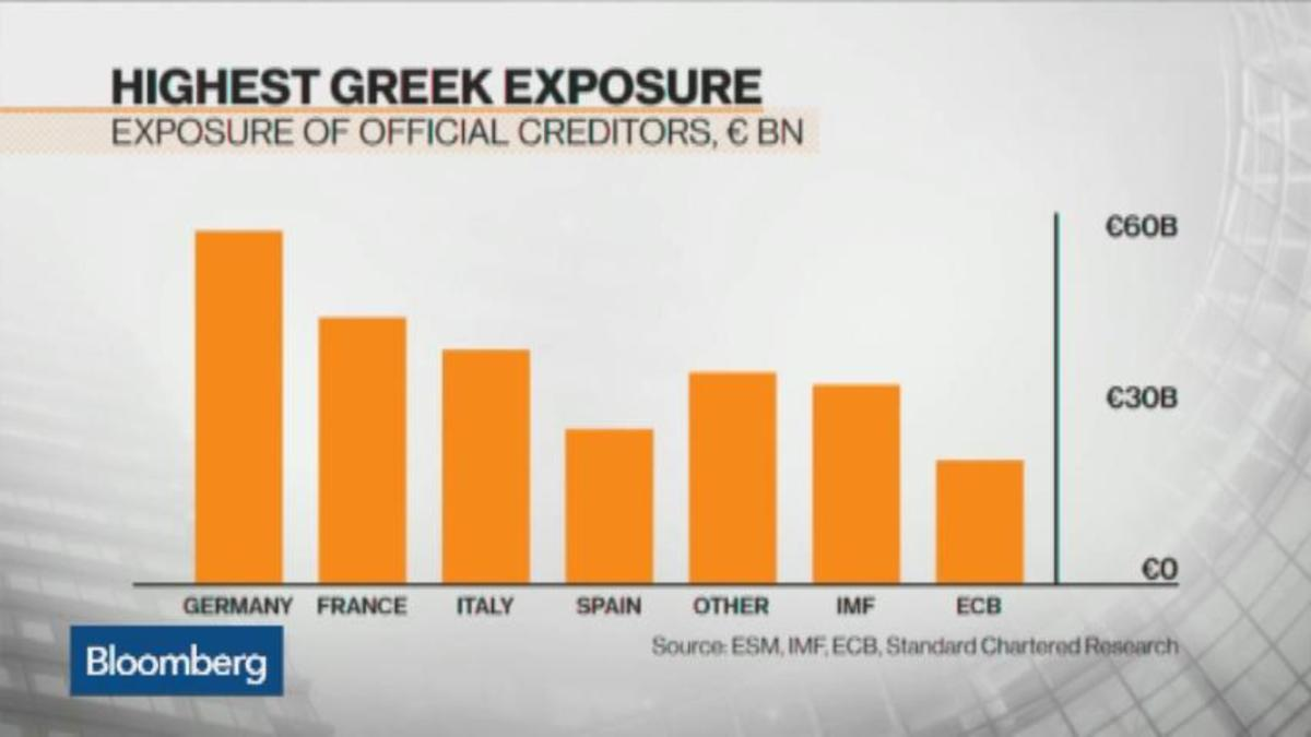 What can we expect when Greek banks finally open?