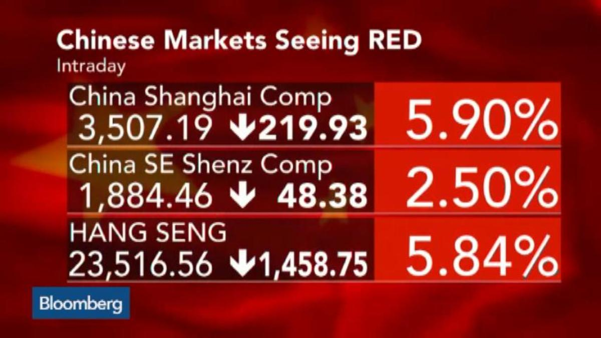 Can China stop the stock rout?