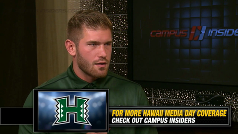 Hawaii's Max Wittek On Being Named Co-Captain