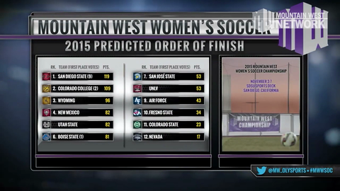 SDSU Picked To Win 2015 Women's Soccer Title