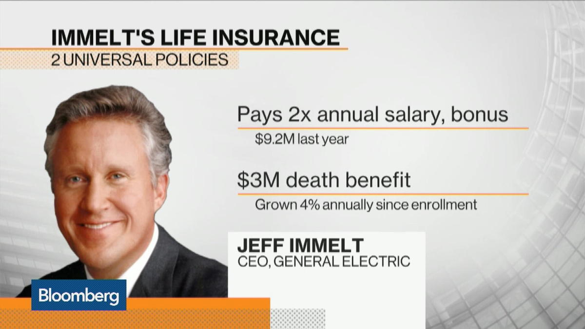 GE Paid $314,511 for CEO's life insurance last year alone