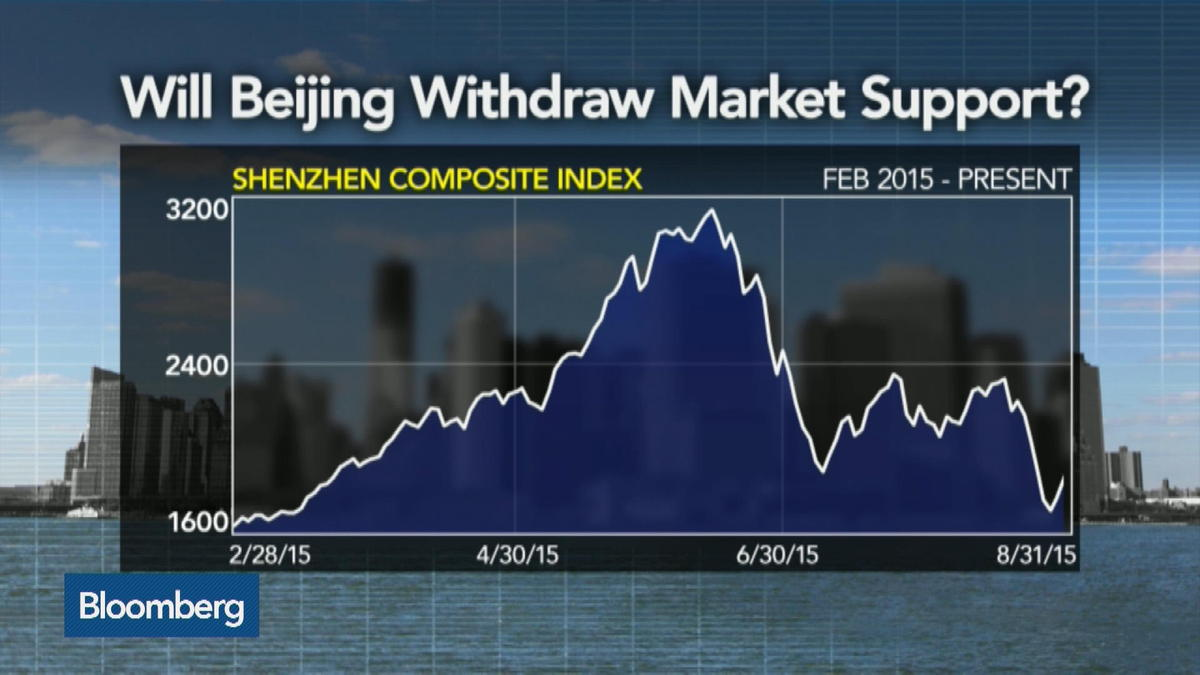 Chinese stock rally continues for a second day