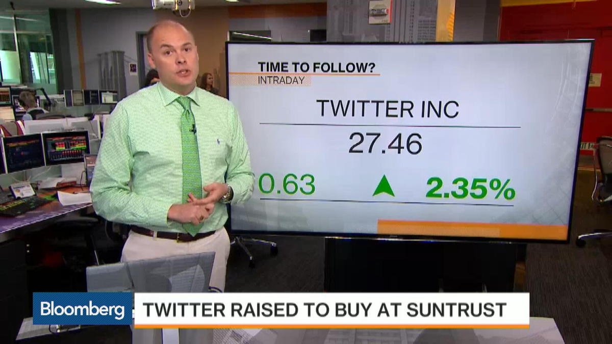 Twitter, J.C. Penney, Phillips 66: Stock Market Movers