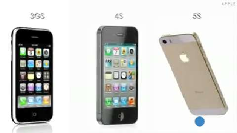 iphone through the years iphone through the years iphone 2007 the iphone through th 7734