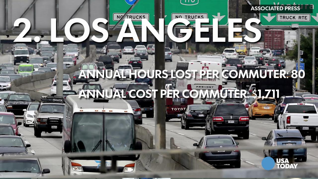 These cities have the worst traffic in America