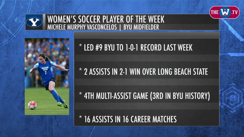 Video | Women's Soccer Player of the Week | September 28, 2015
