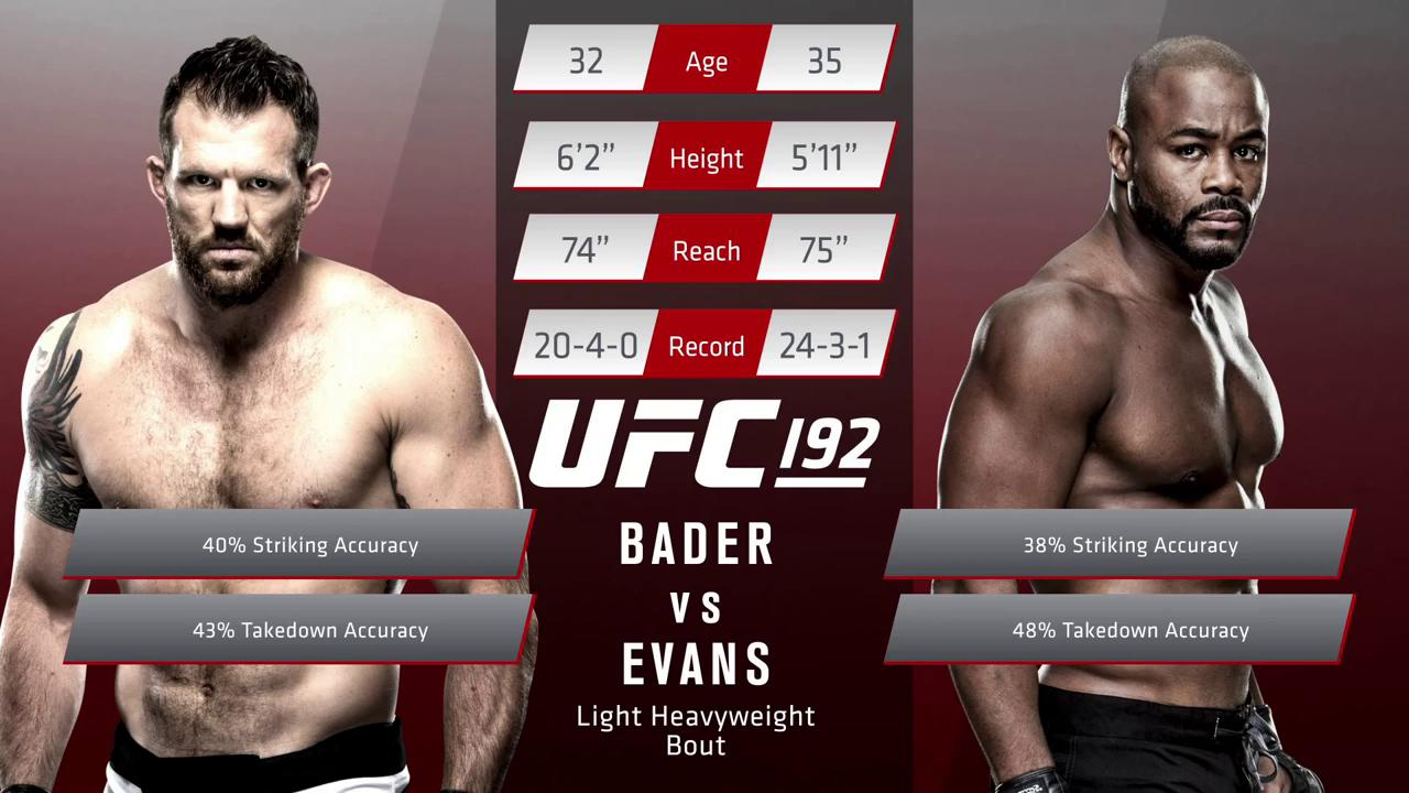 Unibet's Inside The Octagon – Hendricks vs. Woodley, Bader vs. Evans at UFC 192