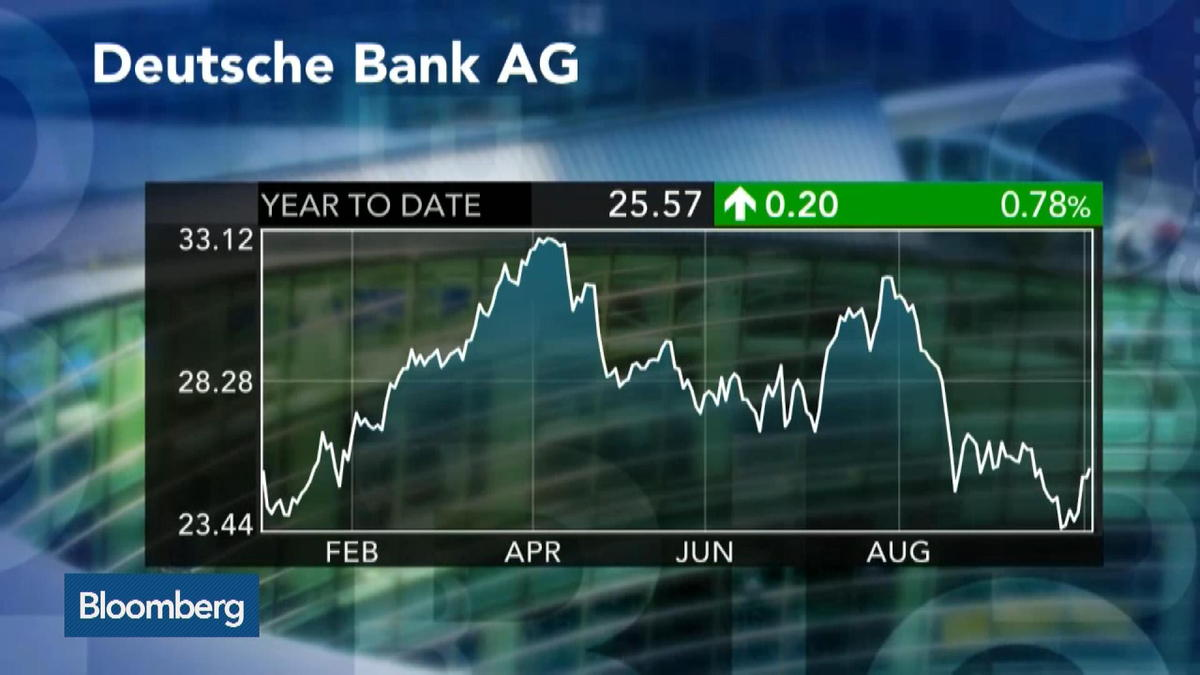 Deutsche Bank braces for EU6.2B 3Q loss
