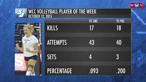 WCC Volleyball Player of the Week | October 12, 2015