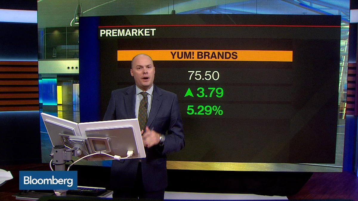 Yum plans to split its China business