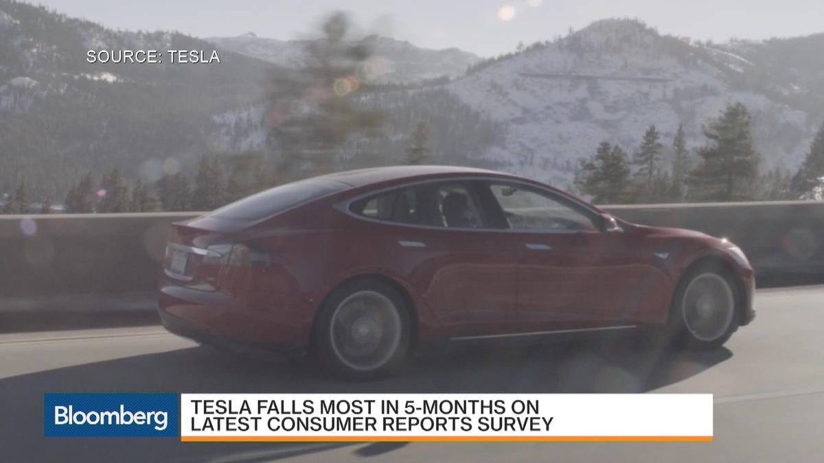 Consumer Reports ends Tesla Model S recommendation