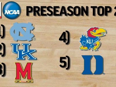 North Carolina preseason AP No. 1, Duke No. 5