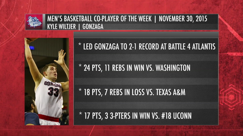 WCC Men's Basketball Player of the Week | November 30, 2015