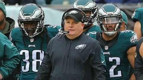 NFL Inside Slant: Future uncertain for Chip Kelly