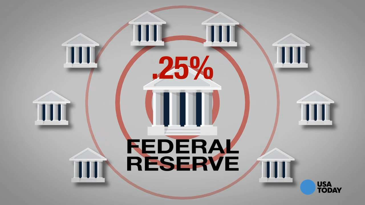 How Fed's rate hike impacts your money