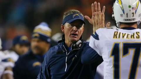 Chargers retain head coach Mike McCoy