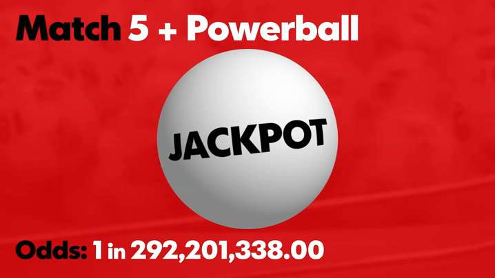 Powerball: How much did you win?