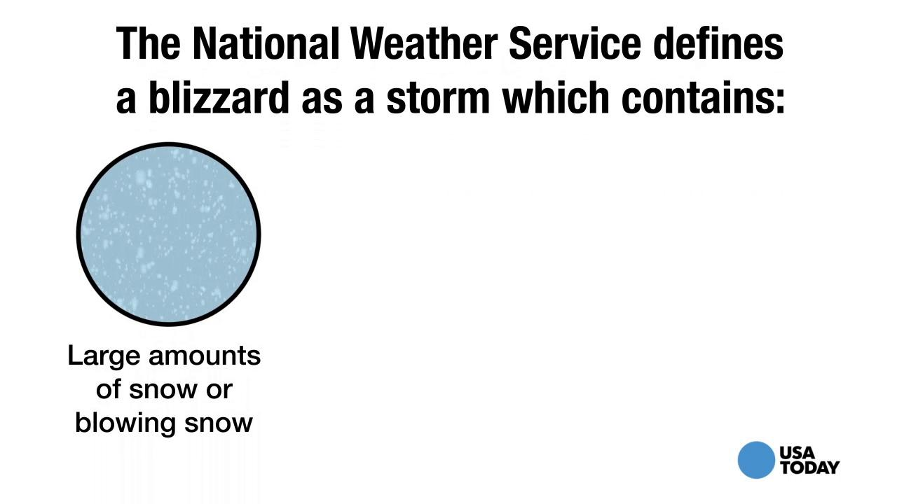 Was winter storm Jonas a blizzard?