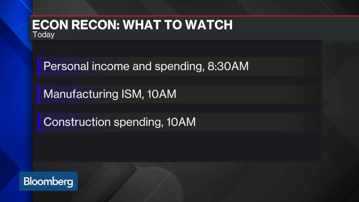 Econ Recon: What to Watch Out for This Week