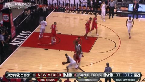 San Diego State Holds Off New Mexico In OT