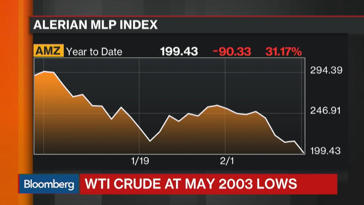 """Feb. 11 -- Tortoise Capital Portfolio Manager Matthew Sallee discusses the price and production of oil. He speaks on """"Bloomberg Markets."""""""