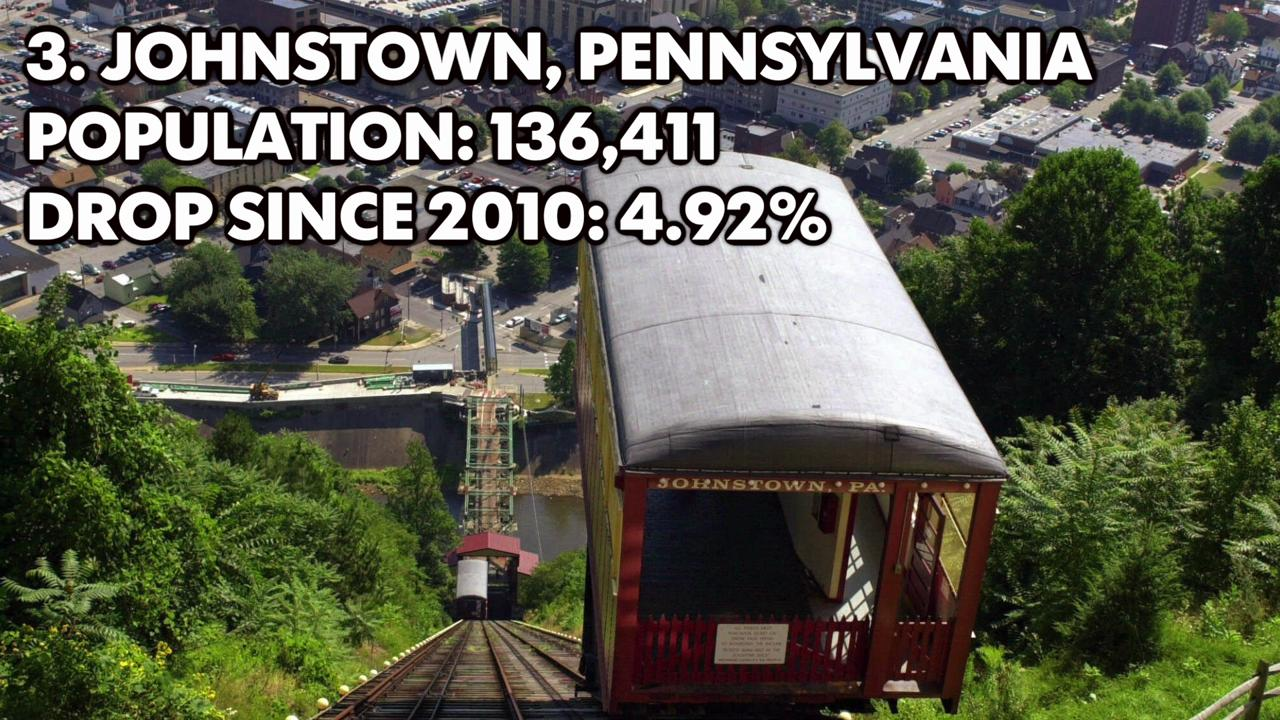Countdown: 5 fastest shrinking American cities