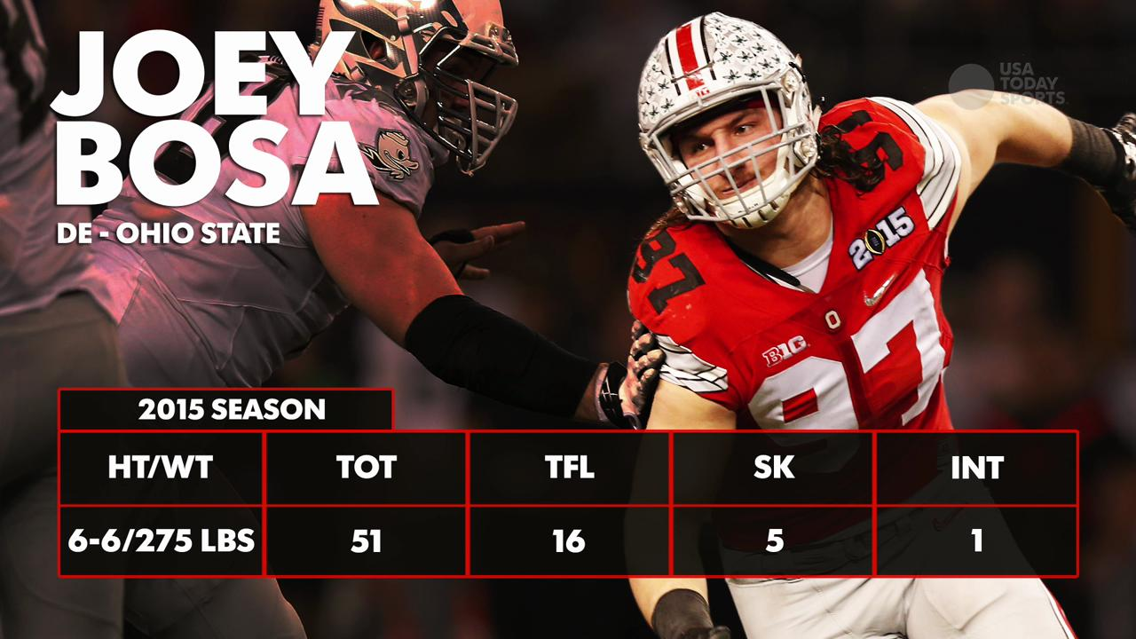 8d274aabf5b Chargers surprise with Joey Bosa at No. 3 pick in NFL draft