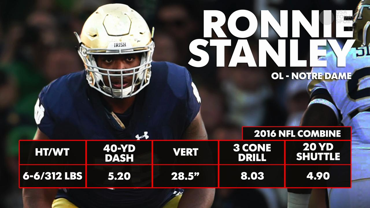 With the sixth overall pick in the 2016 NFL draft, the Baltimore Ravens selected Ronnie Stanley, the offensive tackle from Notre Dame.