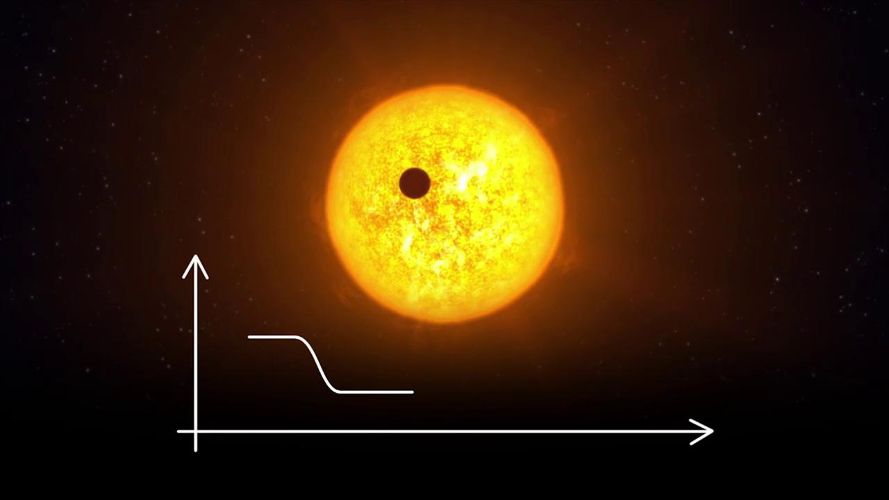 Three new planets orbiting a nearby star have been discovered that could potentially have life and water. Video provided by European Southern Observatory