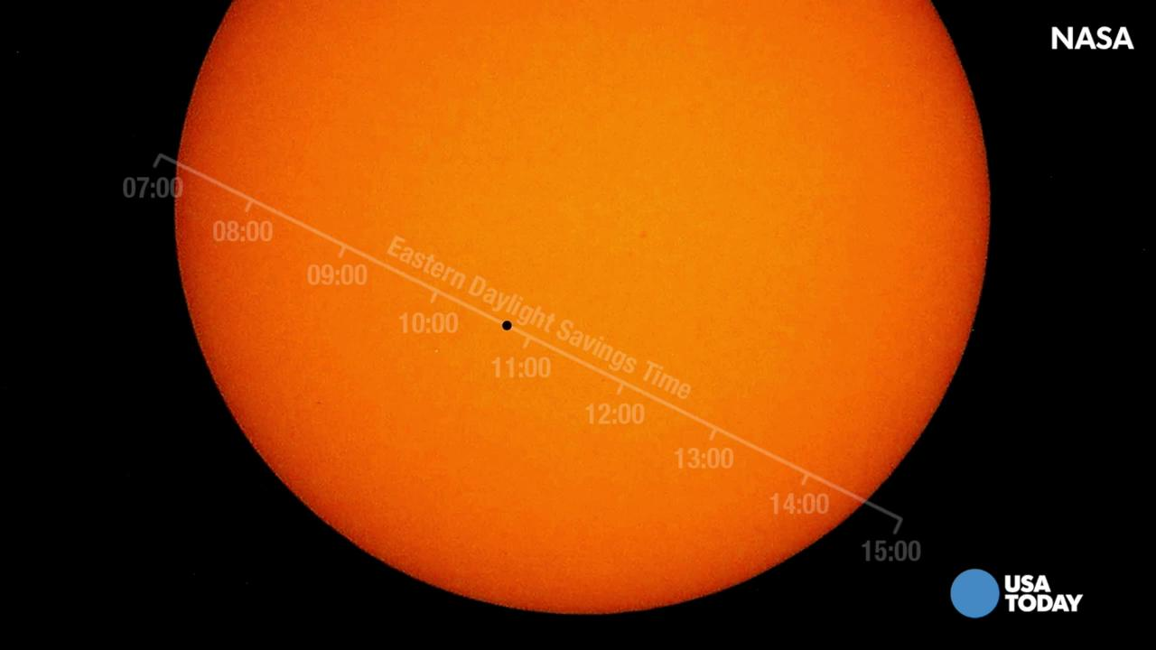 On Monday, May 9, Mercury will cross directly in front of the sun. Watch its projected route. (Provided by NASA)