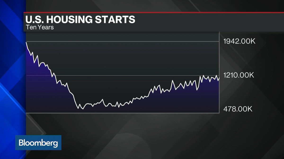 Bank of America Merrill Lynch Deputy Head of U.S. Economics Michelle Meyer discusses her outlook for U.S. housing.
