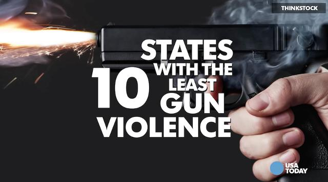 From 24/7 Wall Street, the 10 states in America with the least gun violence.