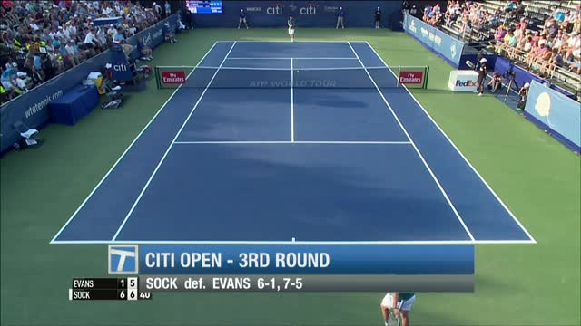 John Isner and Jack Sock both advanced at the Citi Open.