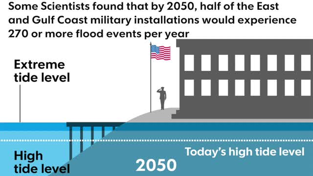 Rising seas threaten to swamp U.S. military bases by 2050